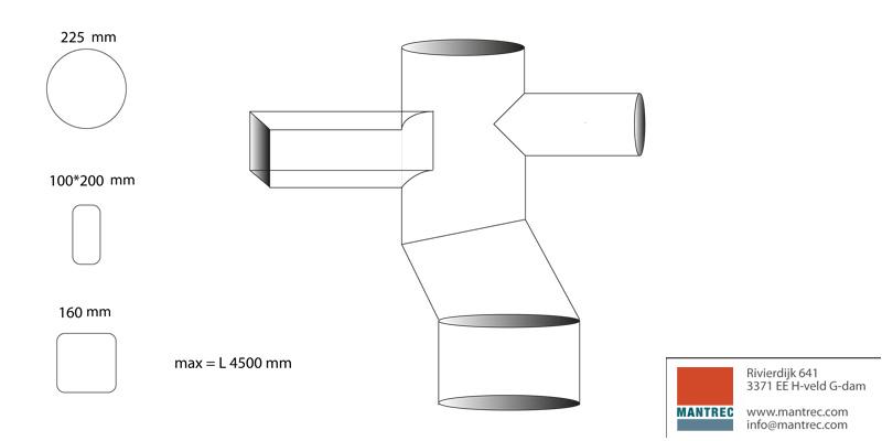lasersnijden 2D en 3D